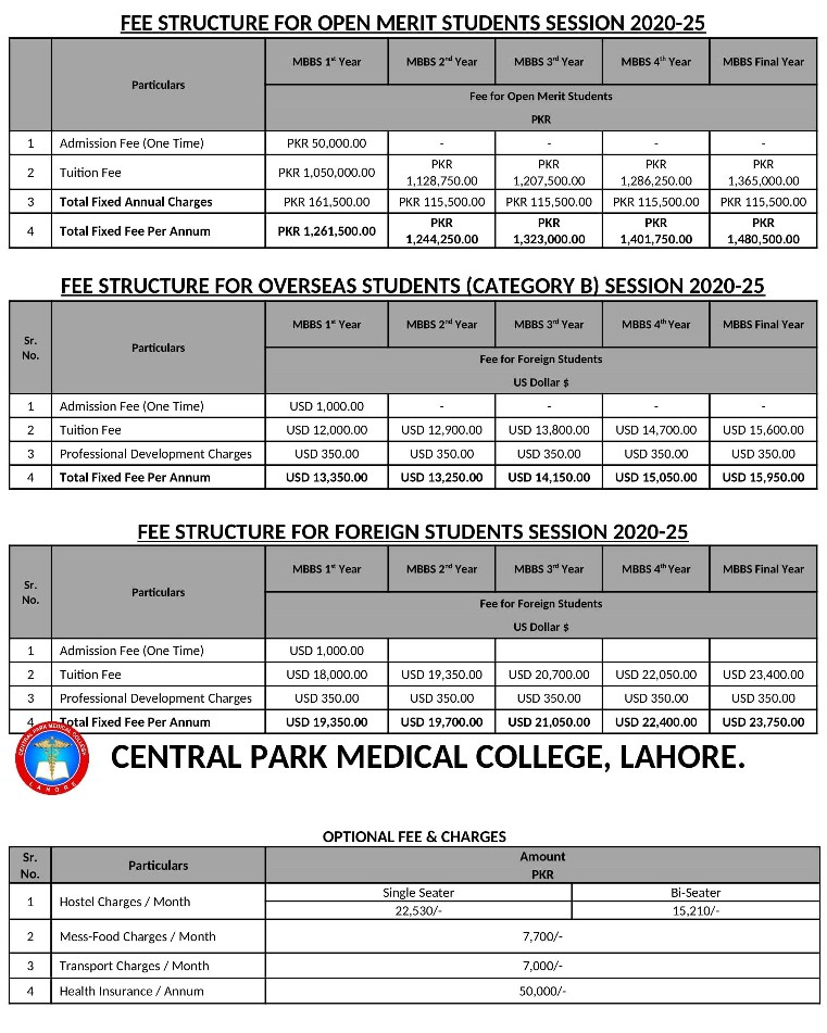 Fee Structure for MBBS